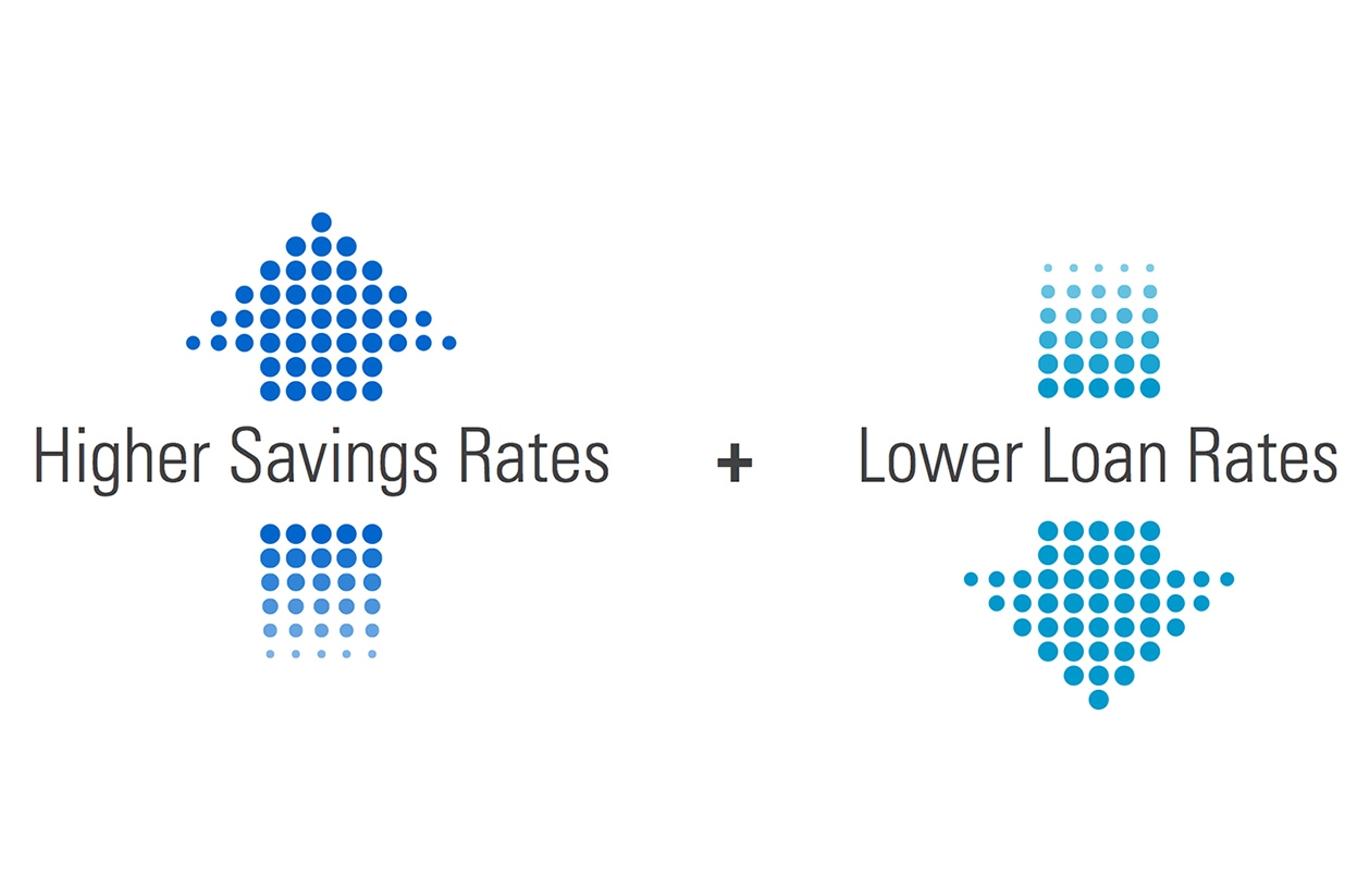 higher saving rates arrow pointing up plus lower loan rates arrow pointing down